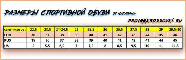 таблица размеров спортивной обуви. Магазин PRO100krossovki.ru